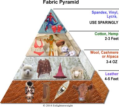 Fabric pyramid